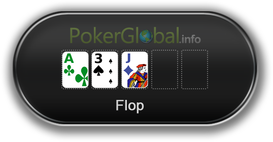 How to Play Poker - Flop