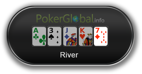 How to Play Poker - River