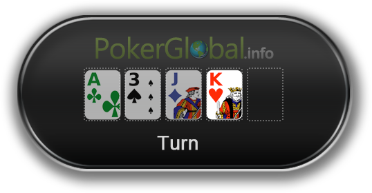 How to Play Poker - Turn