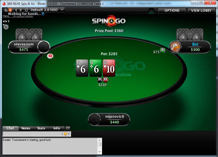 Indian poker sites for real money